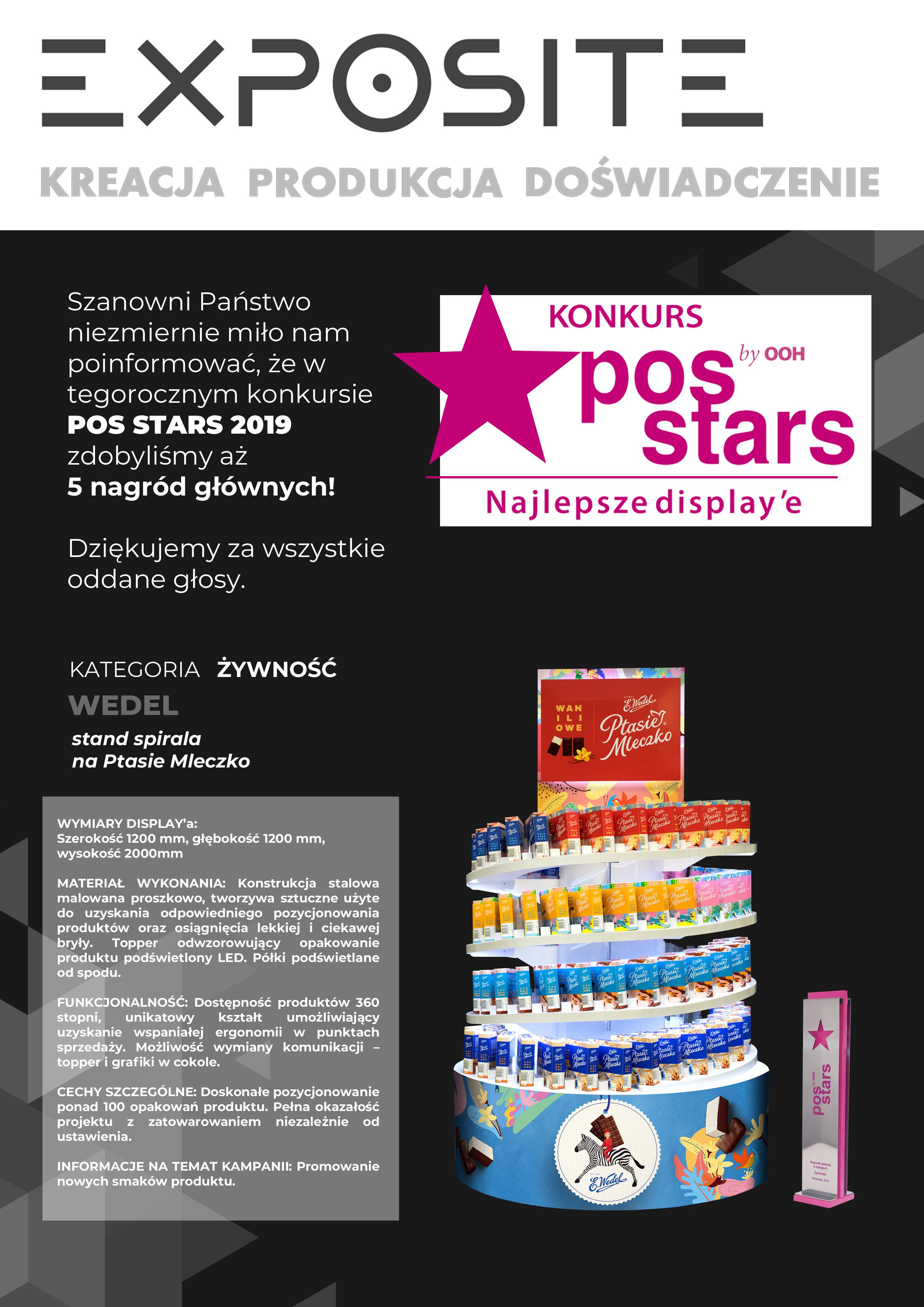 Wyniki konkursu POS Stars 2019